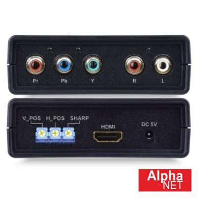 Dist. Vídeo Composto + Áudio P/ HDMI
